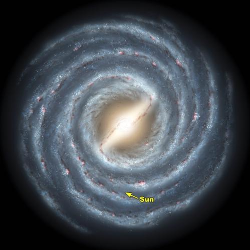 Milky Way Galaxy Sun