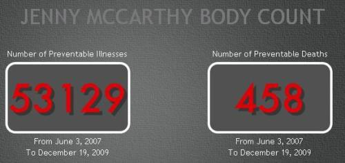 Posts Tagged Jenny McCarthy Body Count